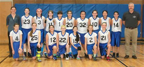 Middle School Basketball ~ 2015-16